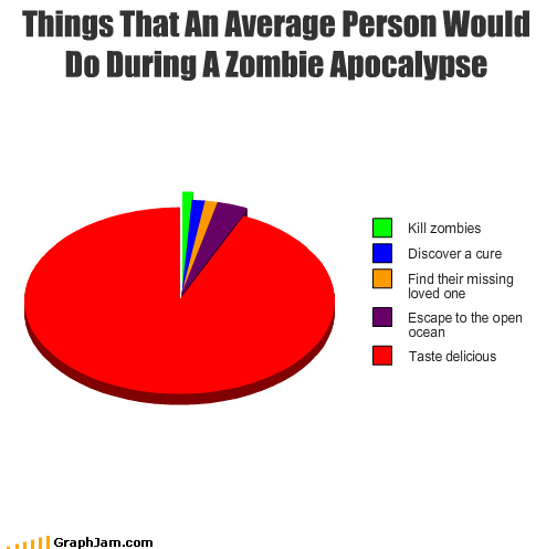funny-graphs-and-charts