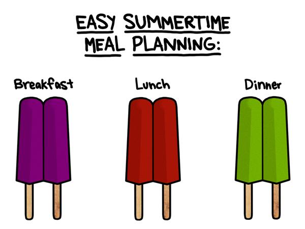 popsicle chart